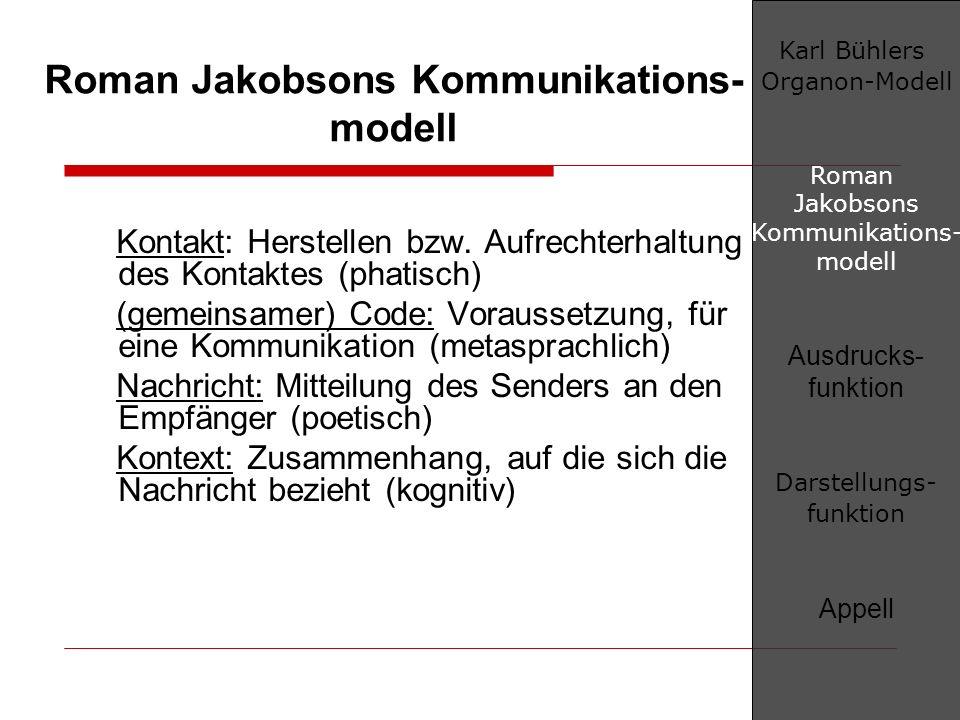 Roman Jakobsons Kommunikations-modell