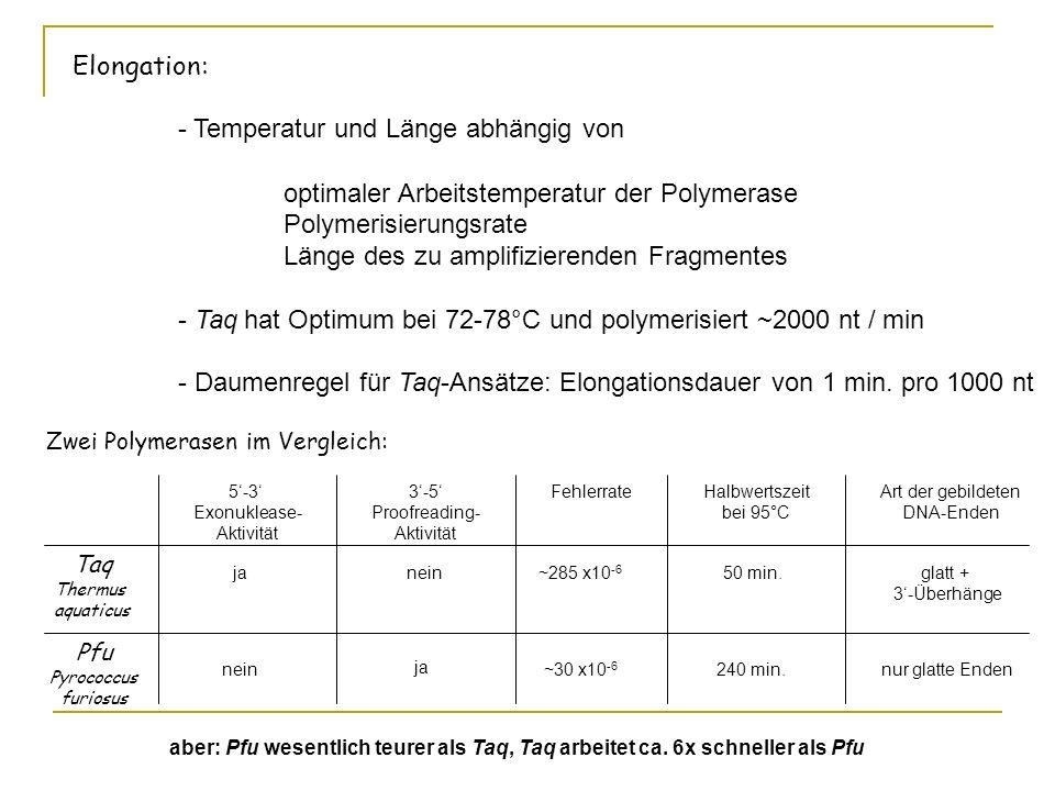 - Temperatur und Länge abhängig von