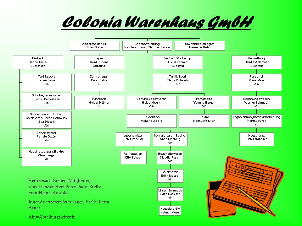 Colonia Warenhaus GmbH