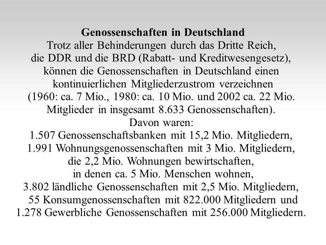 Genossenschaften in Deutschland