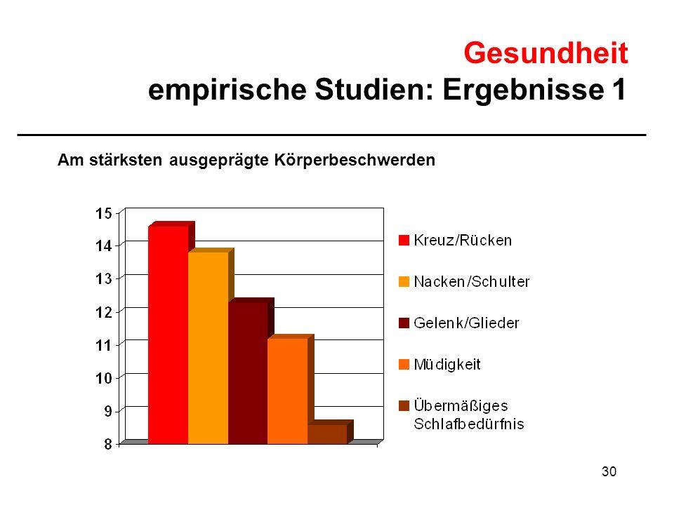 Gesundheit empirische Studien: Ergebnisse 1