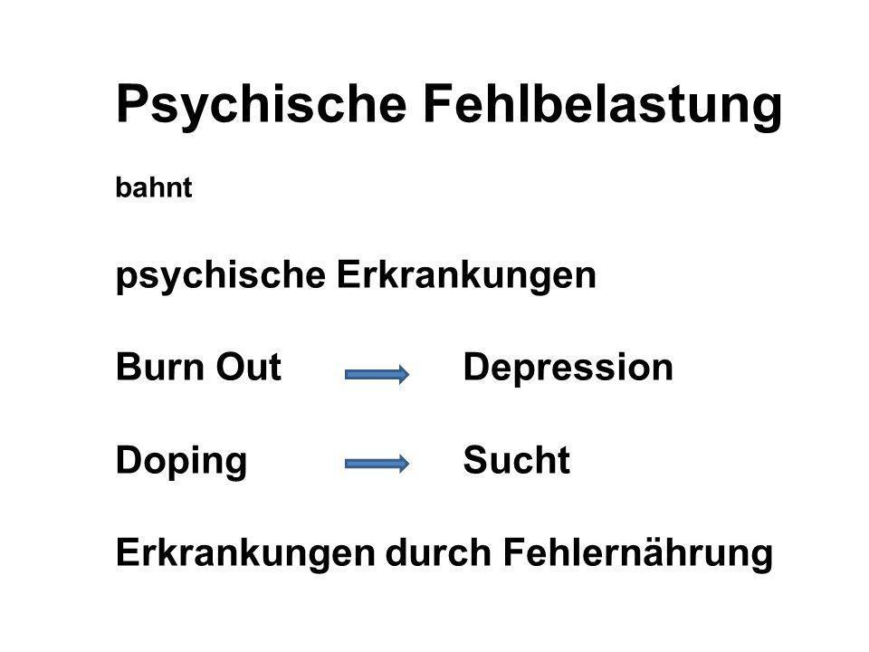 Psychische Fehlbelastung