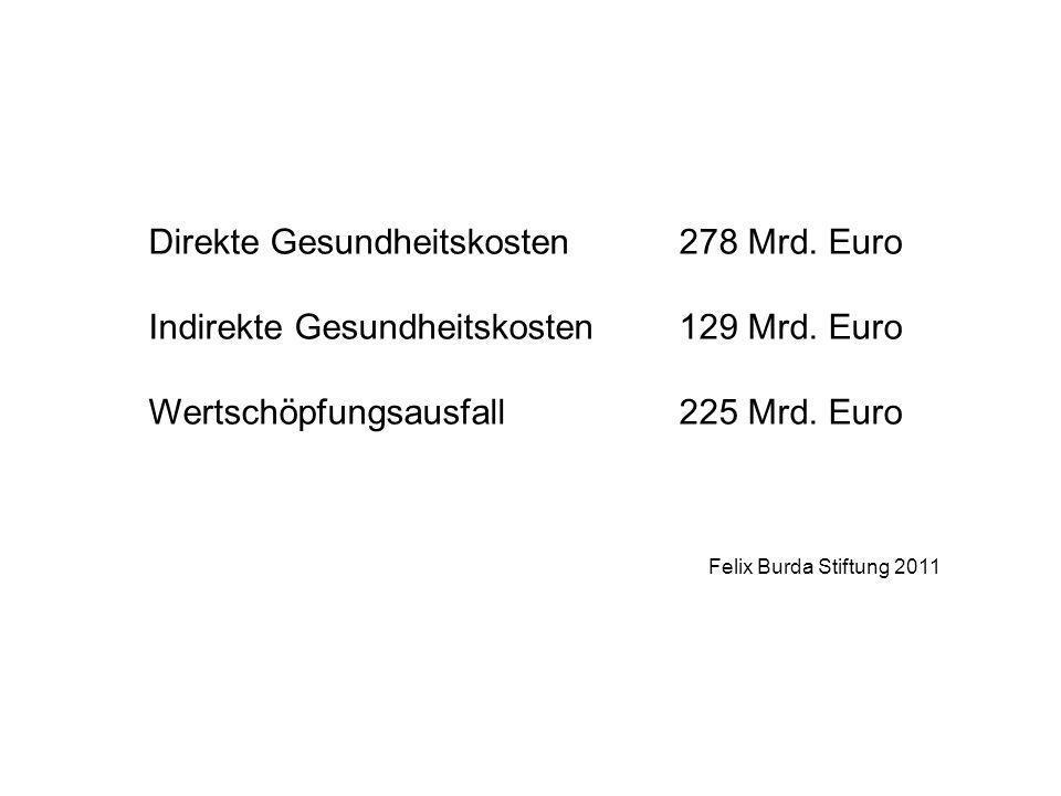 Direkte Gesundheitskosten 278 Mrd. Euro