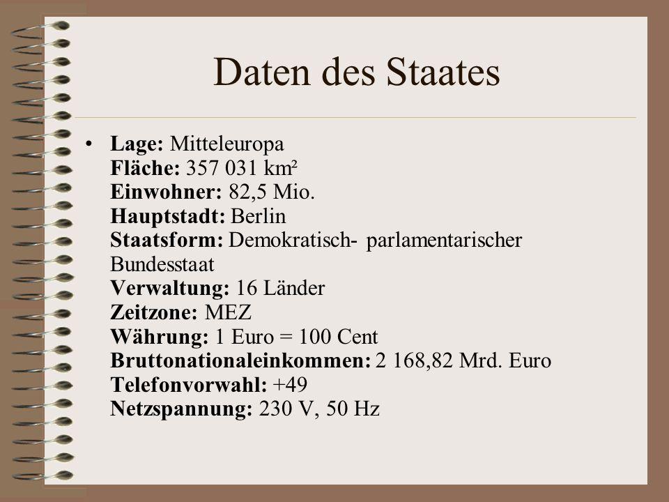 Daten des Staates