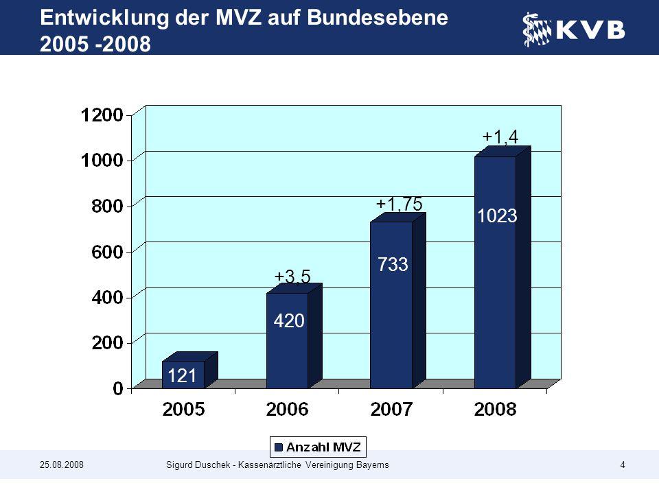 Entwicklung der MVZ auf Bundesebene 2005 -2008