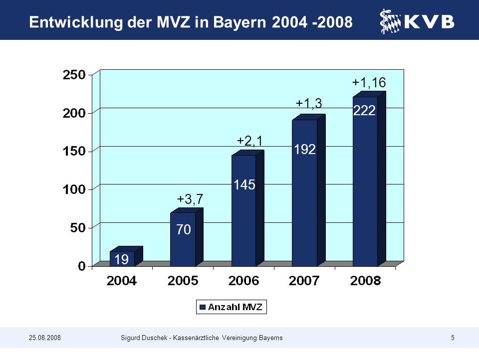Entwicklung der MVZ in Bayern 2004 -2008
