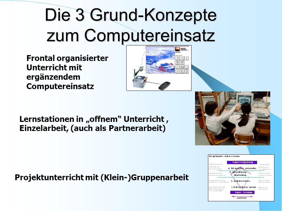 Die 3 Grund-Konzepte zum Computereinsatz