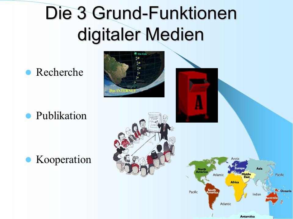 Die 3 Grund-Funktionen digitaler Medien