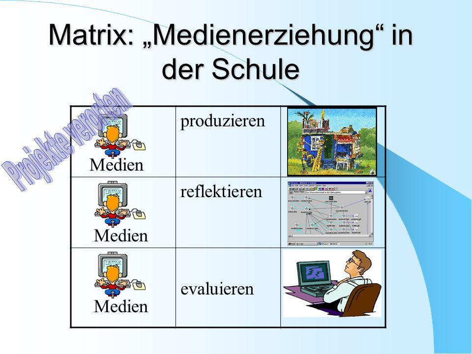 """Matrix: """"Medienerziehung in der Schule"""