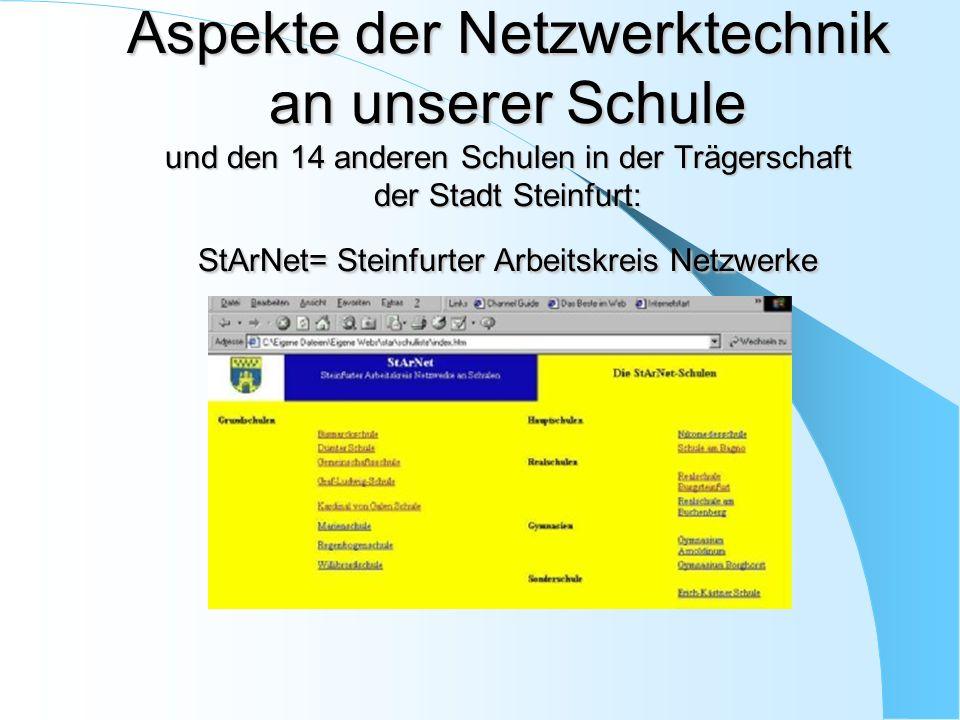 Aspekte der Netzwerktechnik an unserer Schule und den 14 anderen Schulen in der Trägerschaft der Stadt Steinfurt: StArNet= Steinfurter Arbeitskreis Netzwerke