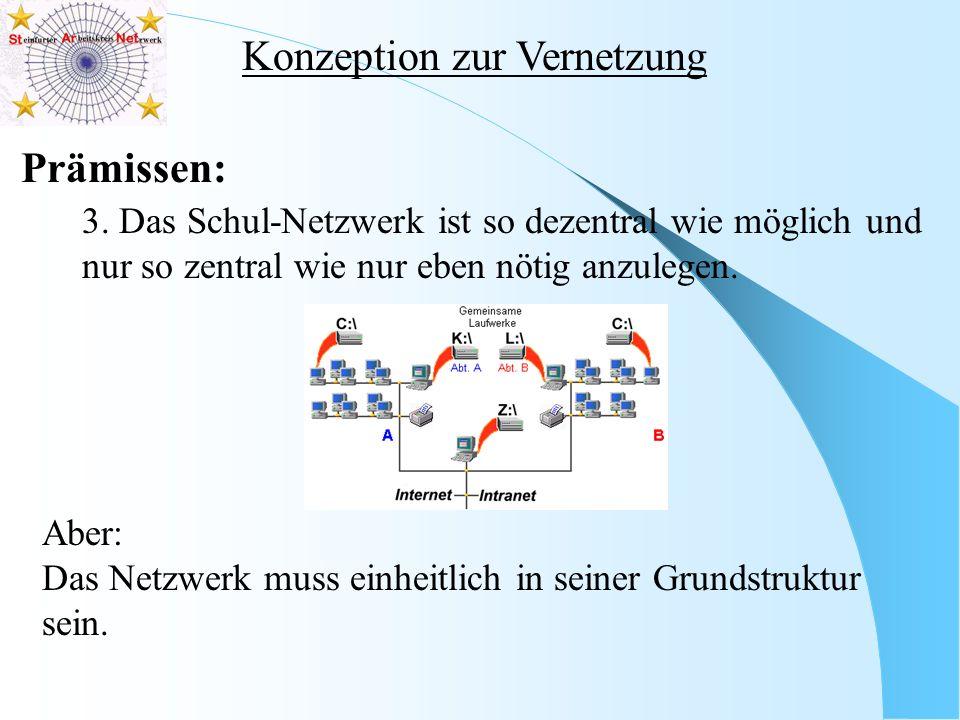 Konzeption zur Vernetzung