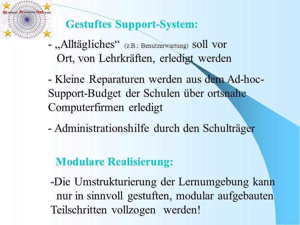 Gestuftes Support-System: