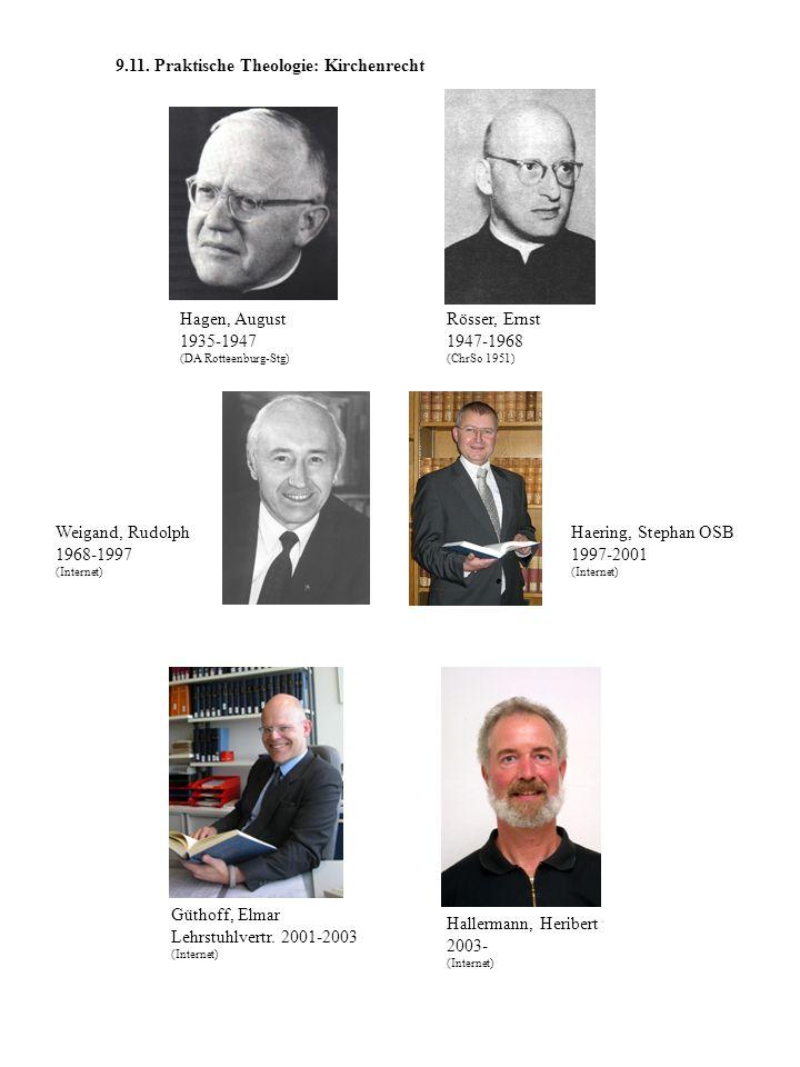 9.11. Praktische Theologie: Kirchenrecht