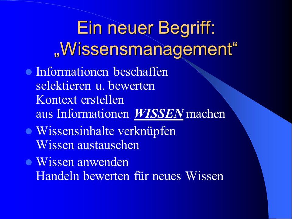 """Ein neuer Begriff: """"Wissensmanagement"""