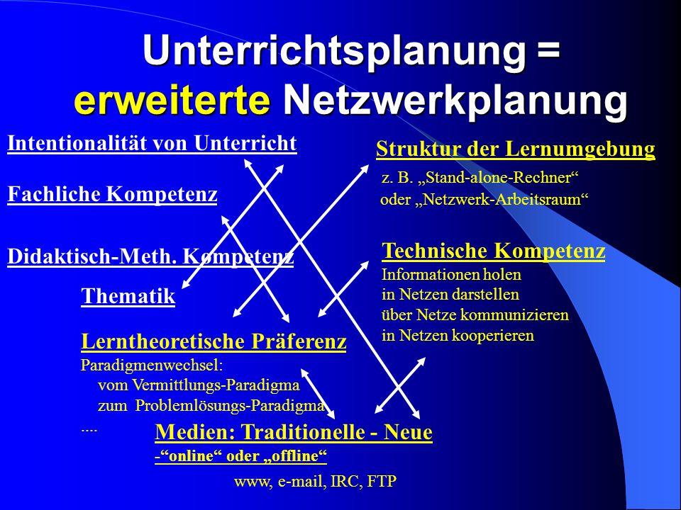 Unterrichtsplanung = erweiterte Netzwerkplanung