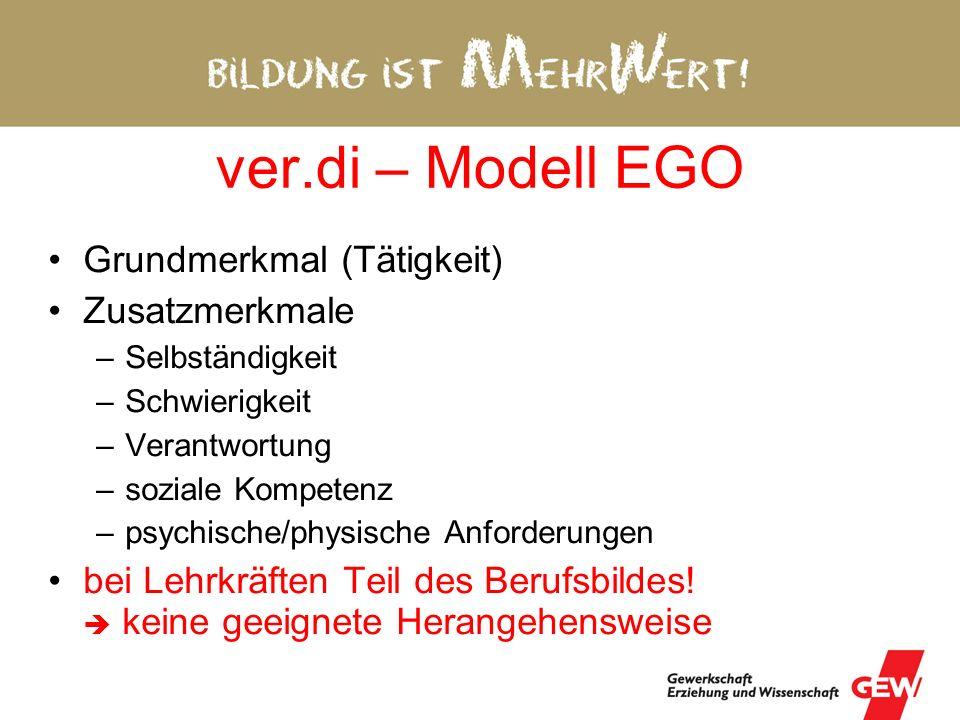 ver.di – Modell EGO Grundmerkmal (Tätigkeit) Zusatzmerkmale