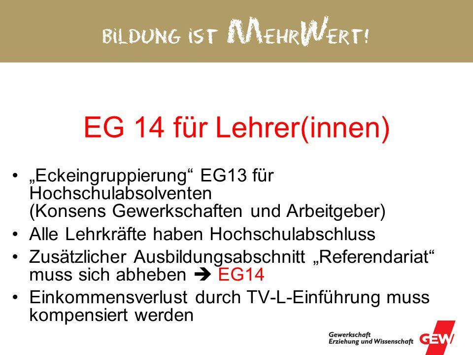 """EG 14 für Lehrer(innen) """"Eckeingruppierung EG13 für Hochschulabsolventen (Konsens Gewerkschaften und Arbeitgeber)"""