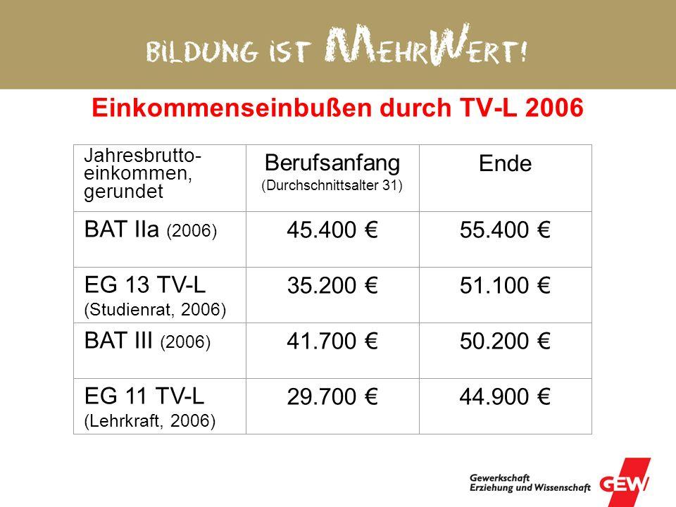 Einkommenseinbußen durch TV-L 2006