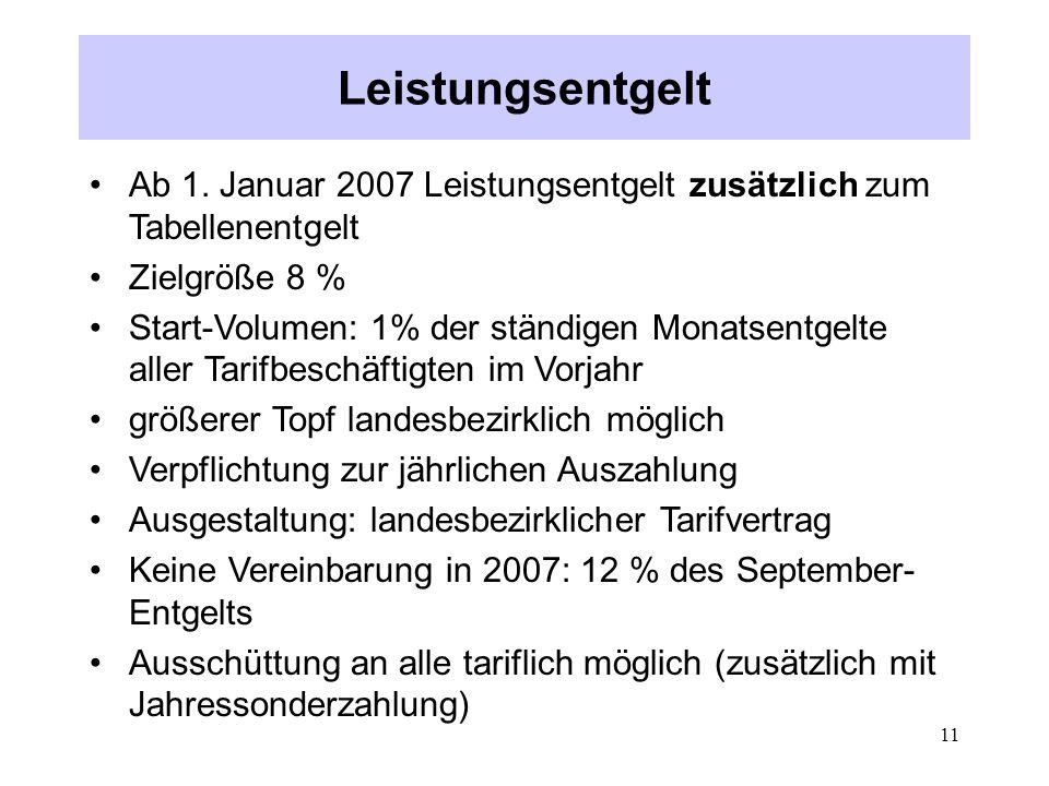 Leistungsentgelt Ab 1. Januar 2007 Leistungsentgelt zusätzlich zum Tabellenentgelt. Zielgröße 8 %