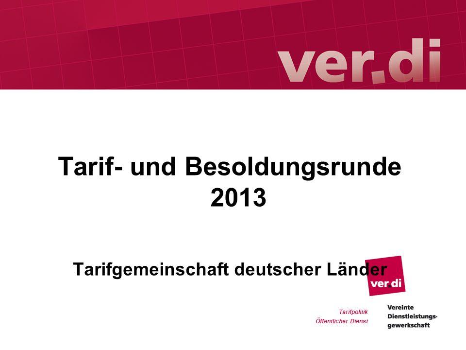 Tarif- und Besoldungsrunde 2013