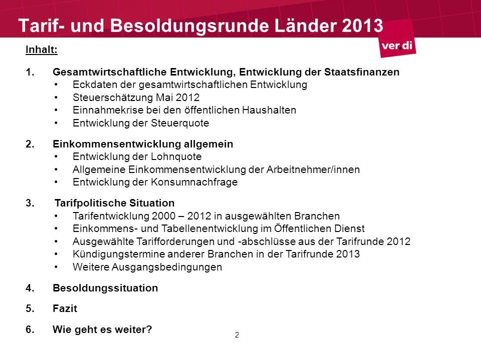 Tarif- und Besoldungsrunde Länder 2013