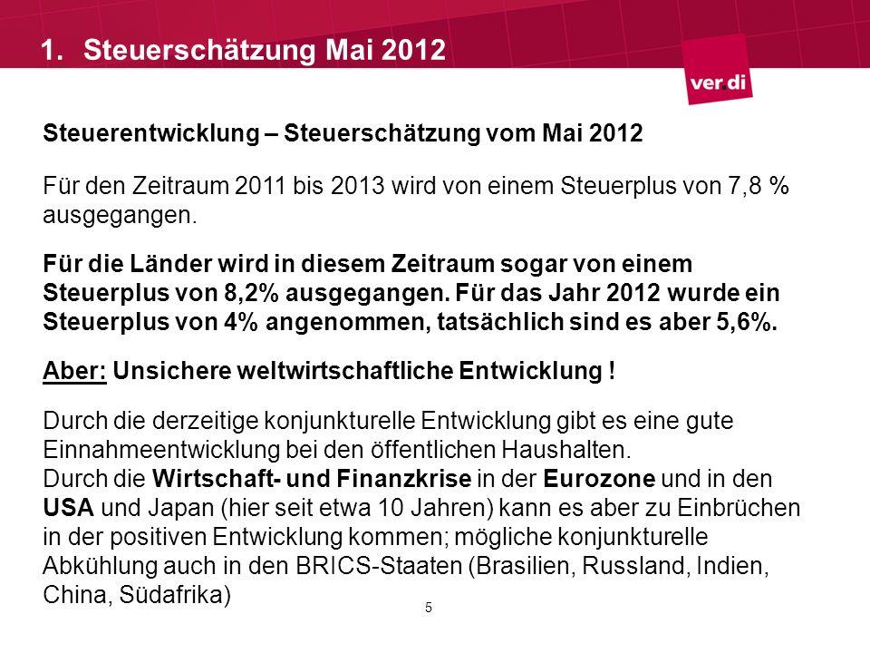 Steuerschätzung Mai 2012Steuerentwicklung – Steuerschätzung vom Mai 2012.