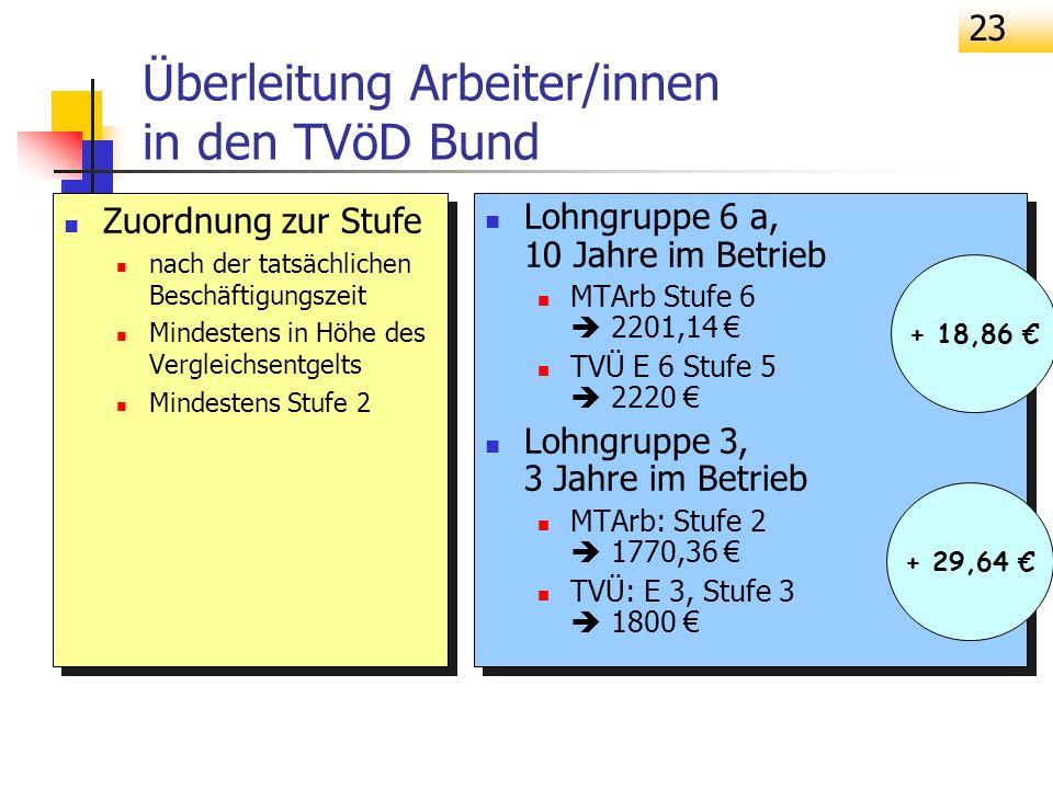 Überleitung Arbeiter/innen in den TVöD Bund
