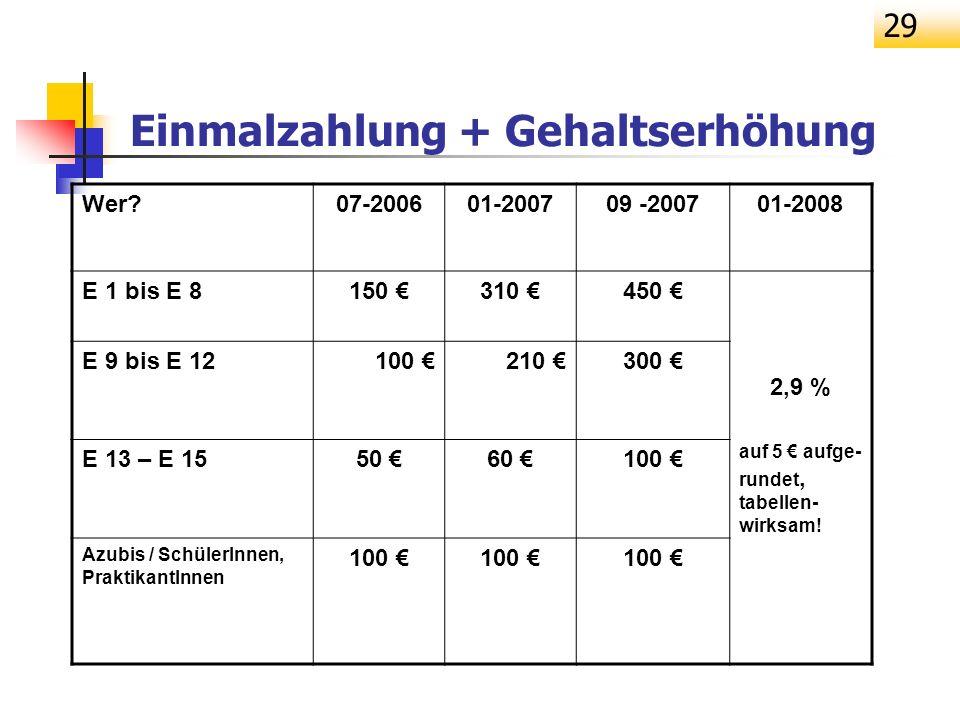 Einmalzahlung + Gehaltserhöhung