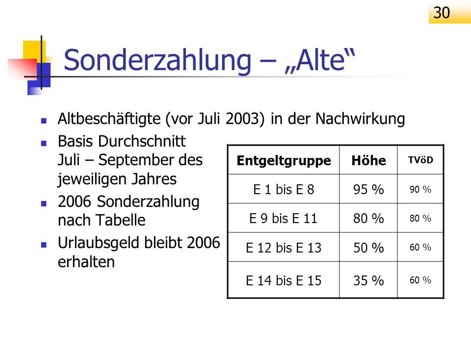 """Sonderzahlung – """"Alte"""
