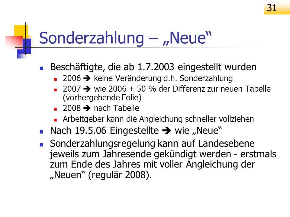 """Sonderzahlung – """"Neue"""