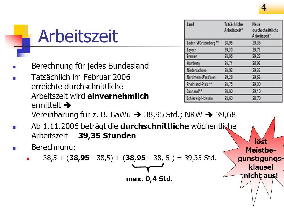 Neues Tarifrecht Länder Eckpunkte und TVÜ - Stand 2.9.2006