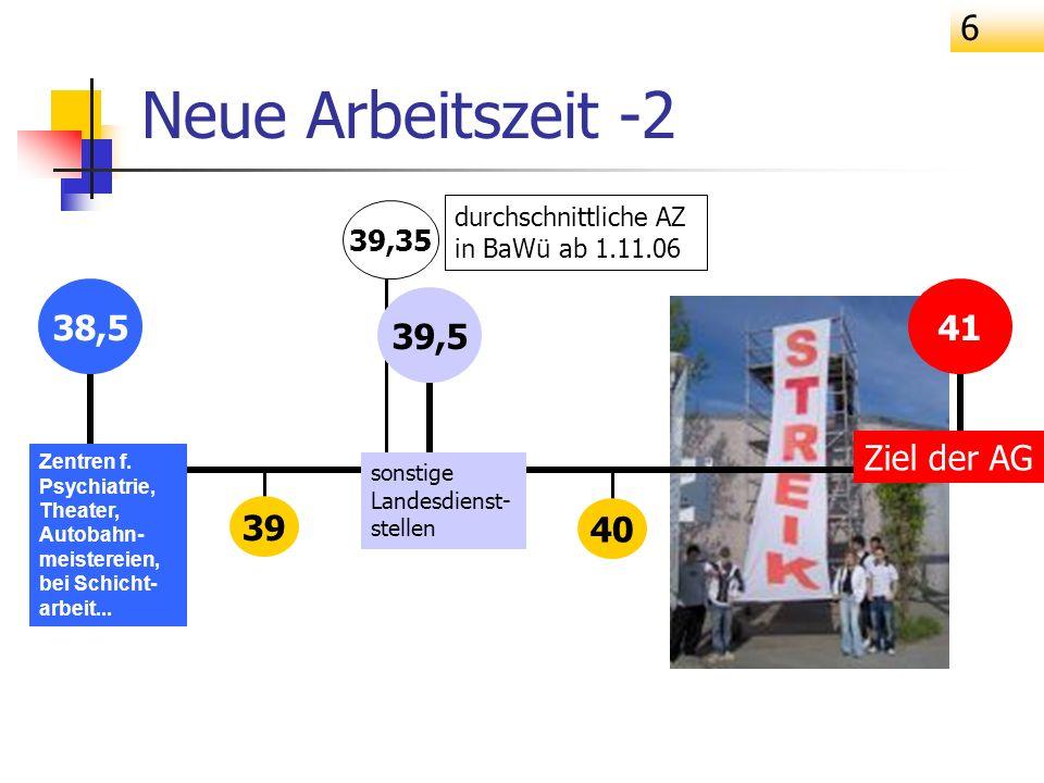 Neue Arbeitszeit -2 38,5 41 Ziel der AG 39,5 39 40 39,35