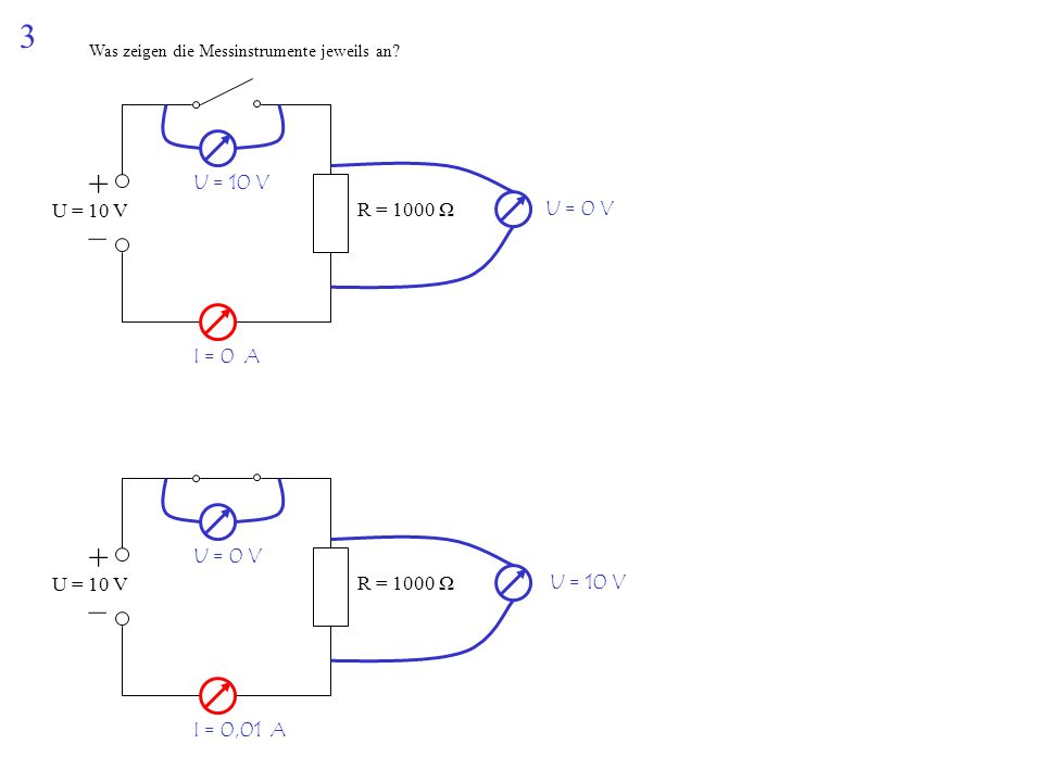 3 + – + – U = 10 V R = 1000 Ω U = 10 V U = 0 V I = 0 A U = 10 V