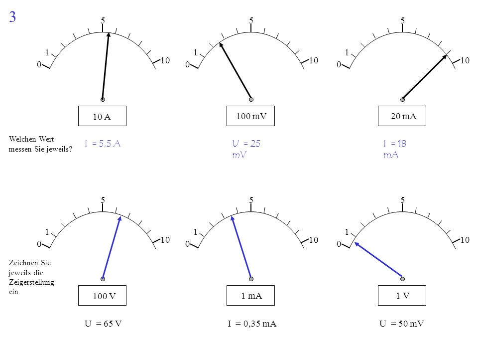 3 1. 5. 10. 1. 5. 10. 1. 5. 10. 10 A. 100 mV. 20 mA. Welchen Wert messen Sie jeweils I = 5,5 A.