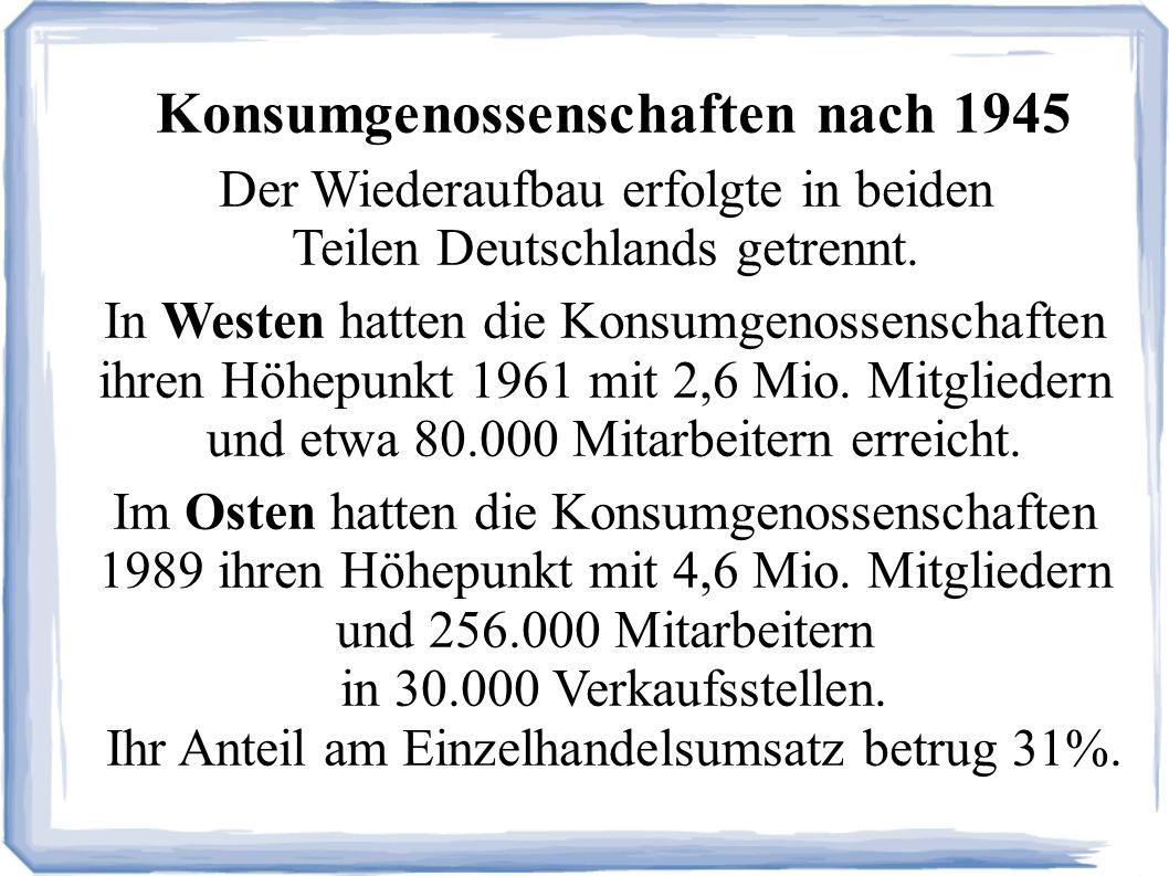 Konsumgenossenschaften nach 1945