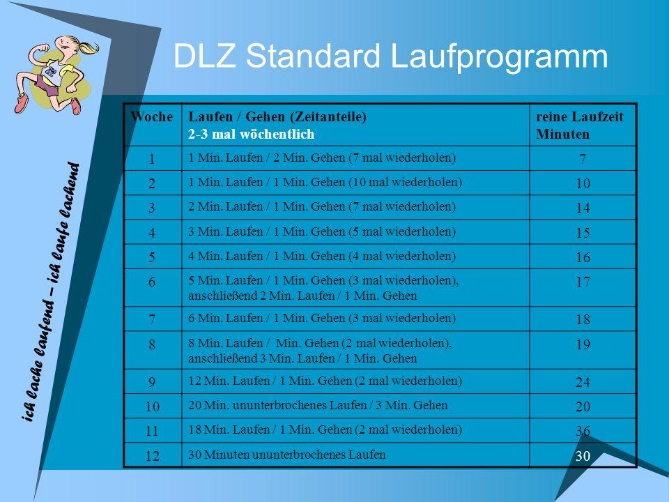 DLZ Standard Laufprogramm