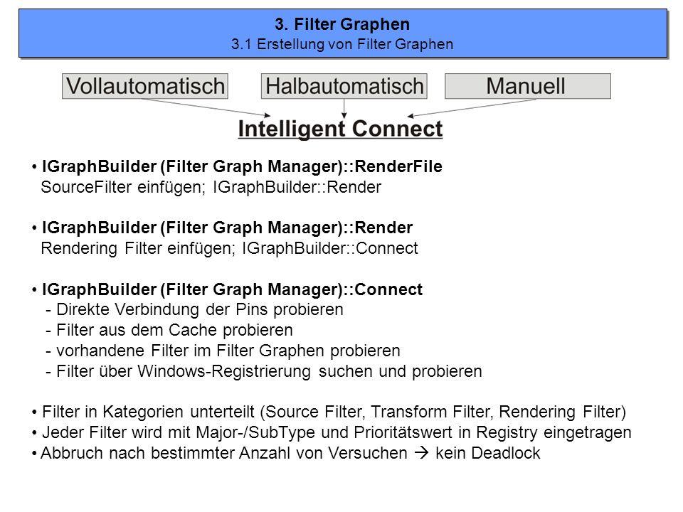 3.1 Erstellung von Filter Graphen