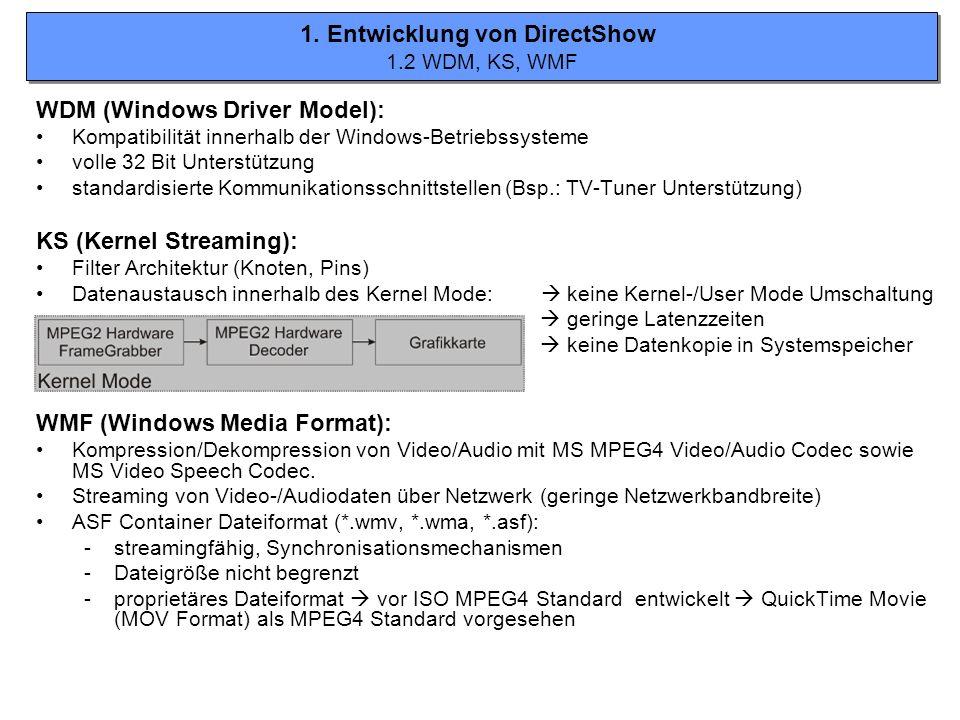1. Entwicklung von DirectShow