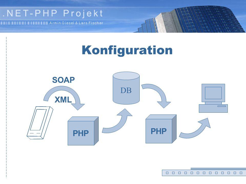 Konfiguration SOAP DB XML PHP PHP Zettel 4 – Folie 2