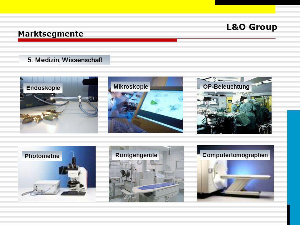 Marktsegmente 5. Medizin, Wissenschaft Endoskopie Mikroskopie