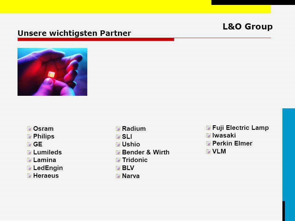 Unsere wichtigsten Partner