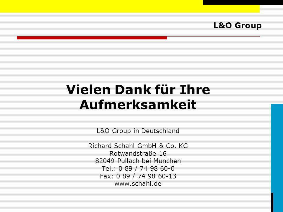 Vielen Dank für Ihre Aufmerksamkeit L&O Group in Deutschland Richard Schahl GmbH & Co.