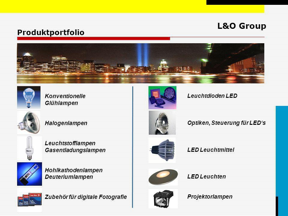 Produktportfolio Konventionelle Leuchtdioden LED Glühlampen