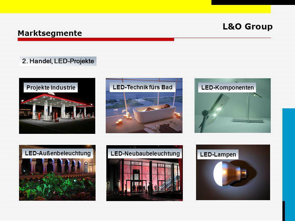 Marktsegmente 2. Handel, LED-Projekte Projekte Industrie
