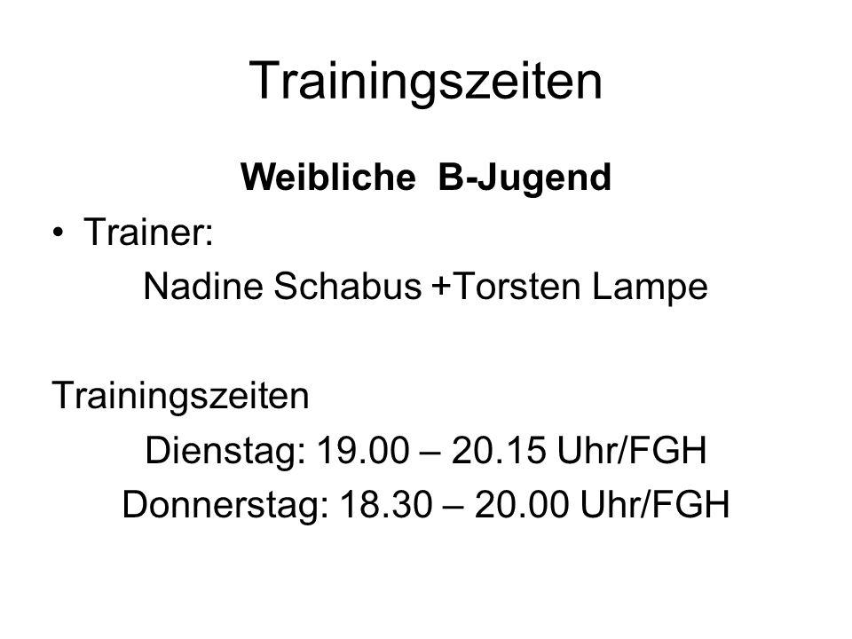 Nadine Schabus +Torsten Lampe