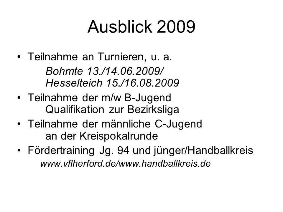 Ausblick 2009 Teilnahme an Turnieren, u. a.