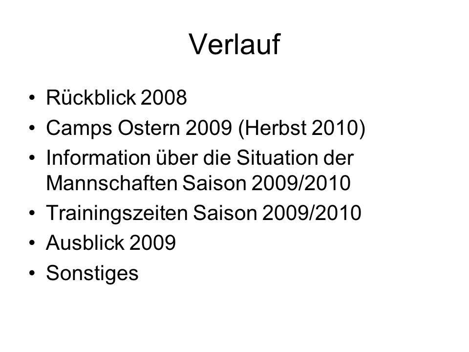 Verlauf Rückblick 2008 Camps Ostern 2009 (Herbst 2010)