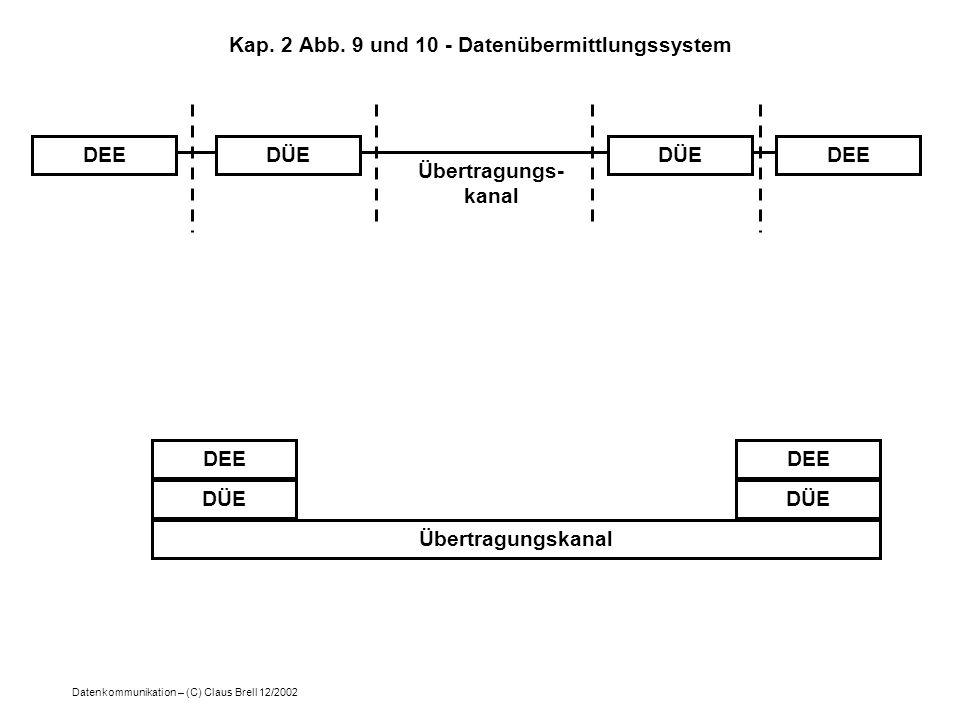 Kap. 2 Abb. 9 und 10 - Datenübermittlungssystem
