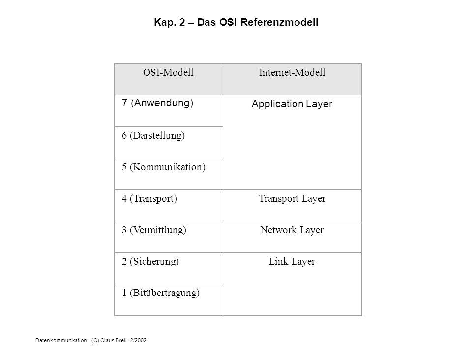 Kap. 2 – Das OSI Referenzmodell