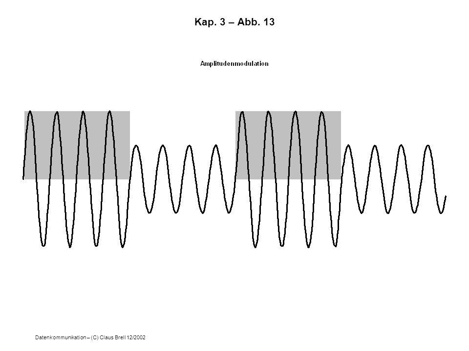 Kap. 3 – Abb. 13